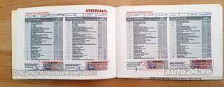 Honda Civic 1.8 104kW